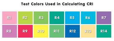 Indice de rendu des couleurs